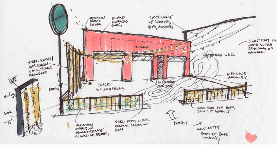 A sketch of Denver Beer Company's planned Arvada location. (Courtesy Denver Beer Company)