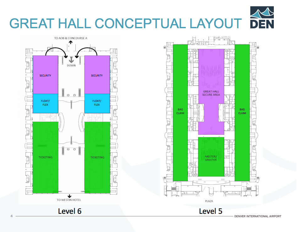 Conceptual layout for Denver International Airport redesign (DIA)