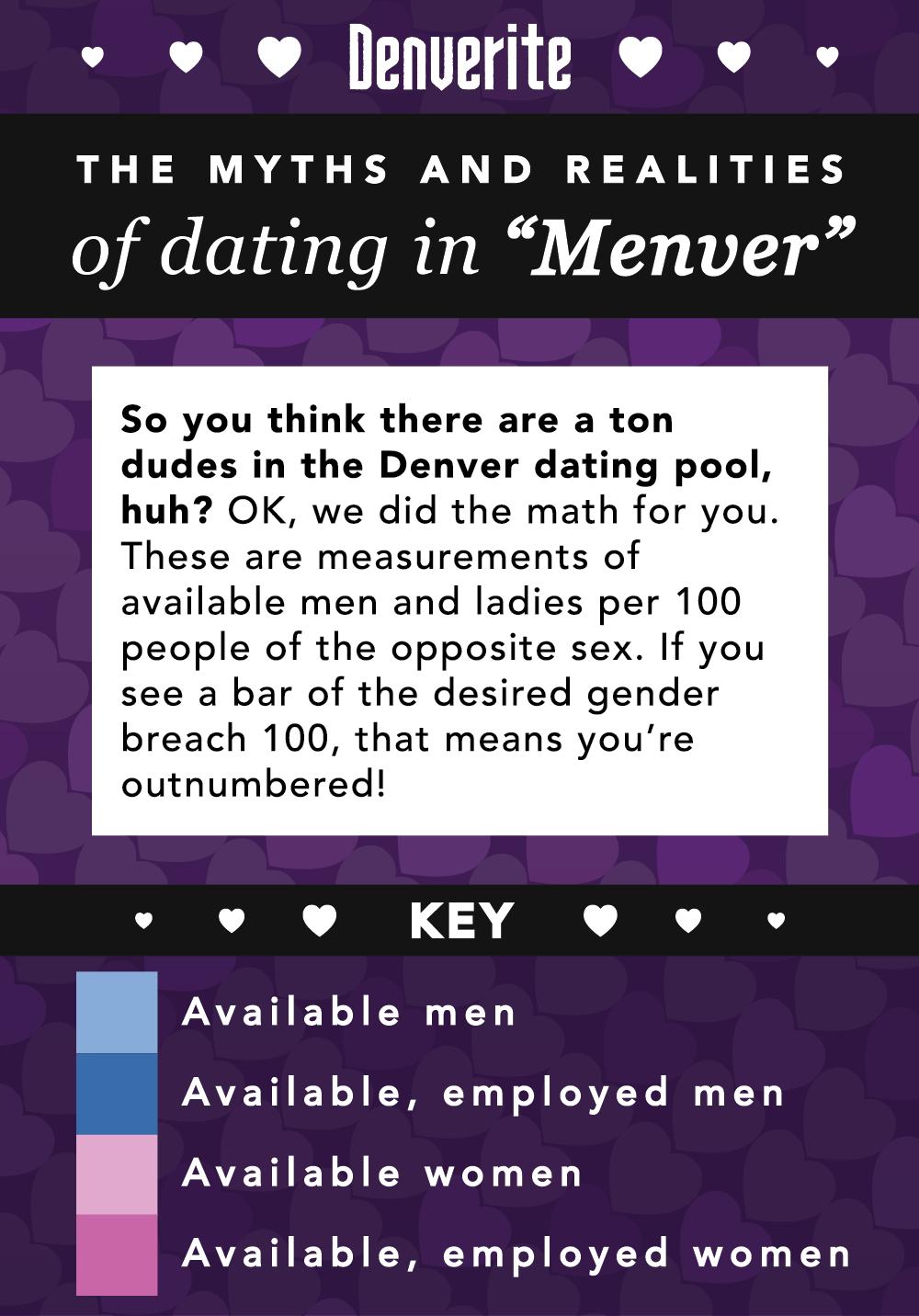 Chart of the week: Menver  heart; love; logo; denverite; kevinjbeaty;