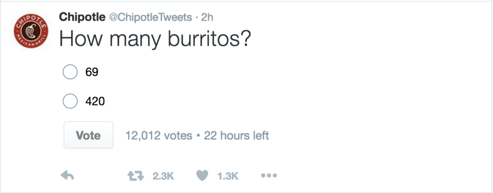 160906-Chipotle Poll Tweet