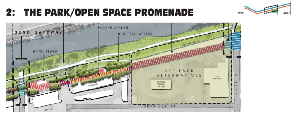 RiNo Promenade concept. (City of Denver)