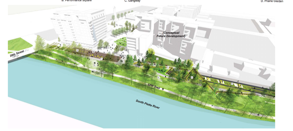 A rendering of the potential  RiNo Promenade. (Wenk Associates, City of Denver)