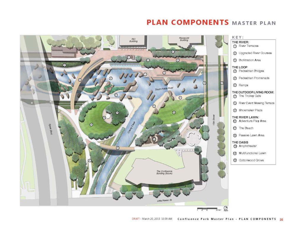 A sketch of the long-term vision for Confluence Park. (City of Denver)