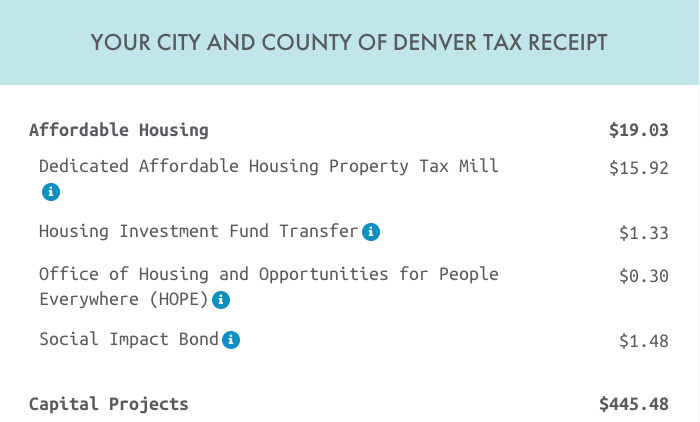 """A """"tax receipt"""" from the city of Denver."""