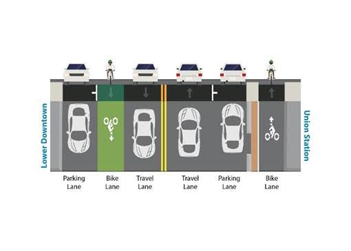 The new configuration for Wynkoop from 16th to 18th Streets. (Denver Government)