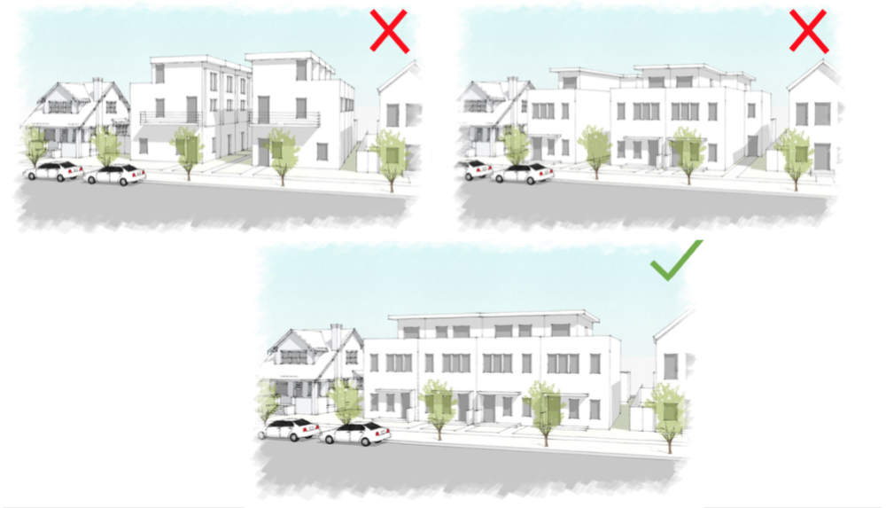 Potential changes in what could be built in the row house and town house districts under the slot home initiative. (City and County of Denver)