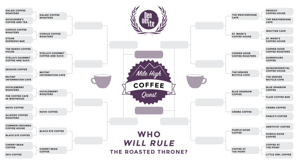 (Kevin J. Beaty/Denverite)  Coffee bracket; illustration;