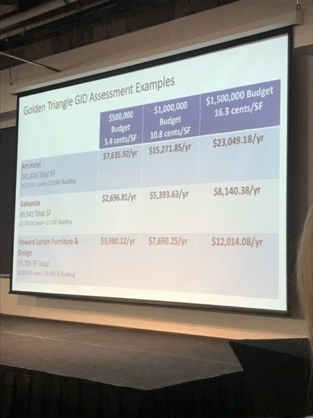 A slide showing some projected assessment and potential contributions for three properties in the Golden Triangle neighborhood. Esteban L. Hernandez / Denverite