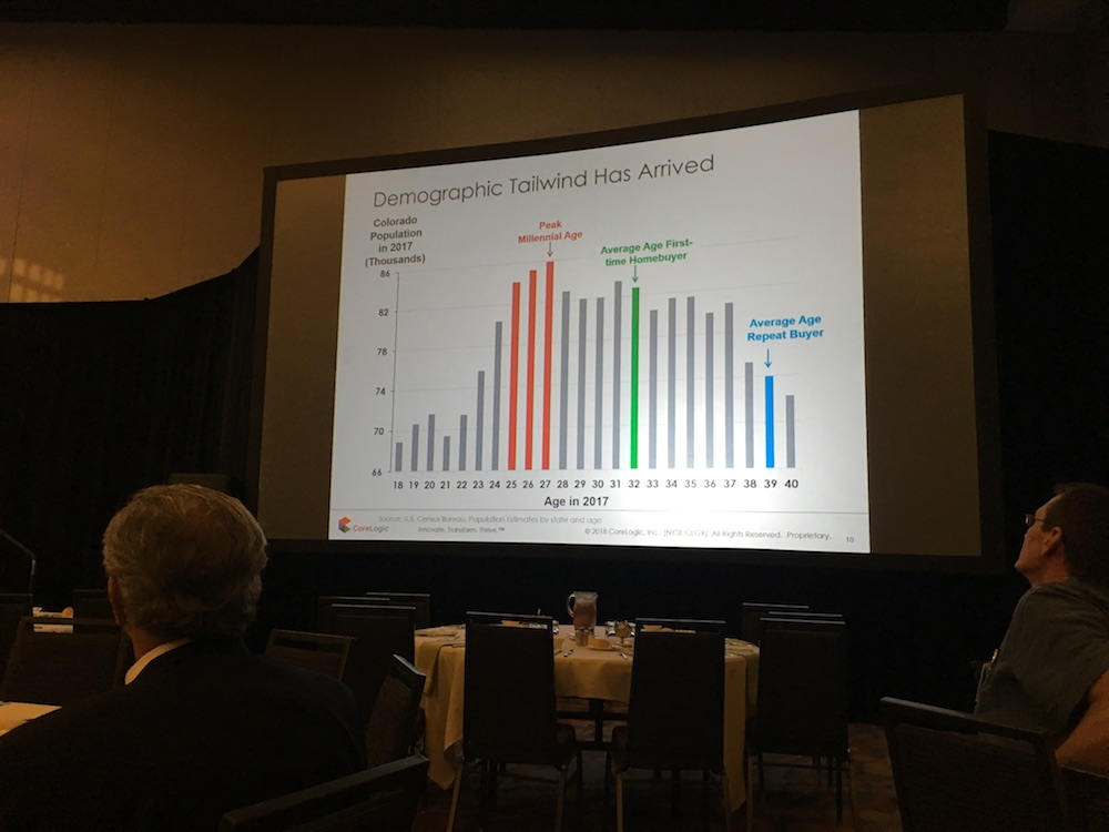 A chart about millennials presented by Frank Nothaft, chief economist for CoreLogic. (Andrew Kenney/Denverite)