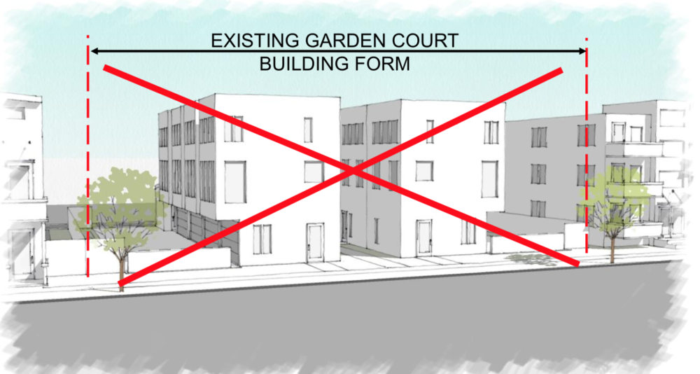 An illustration of a slot home under the garden court form.