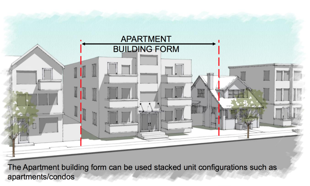 "An example of how new apartment buildings could look in Denver's ""MU"" areas. (City and County of Denver)"