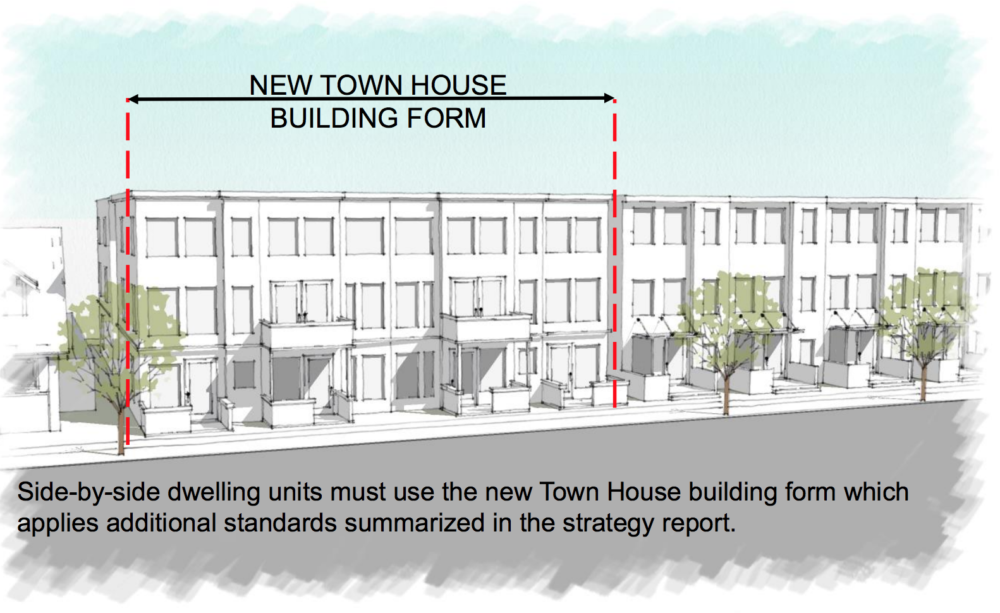 "An example of how new townhomes could look in Denver's ""MX"" areas. (City and County of Denver)"