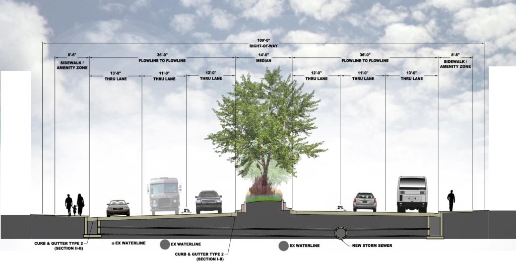 Usage plans for Federal Boulevard. (Courtesy: Denver Department of Public Works)