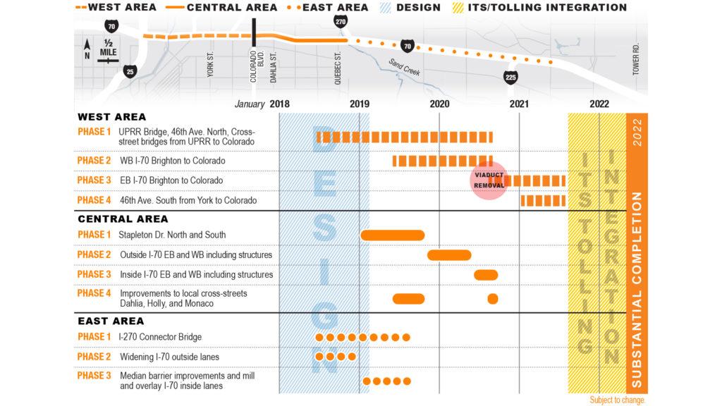 A phasing map of I-70 construction. (Courtesy, CDOT)
