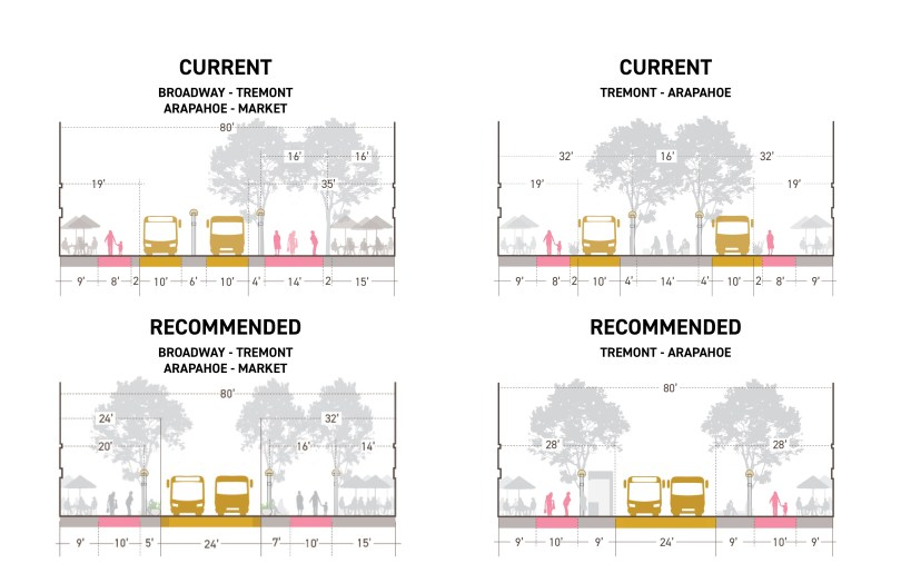 Renderings of the new 16th Street Mall design. (Courtesy City and County of Denver)