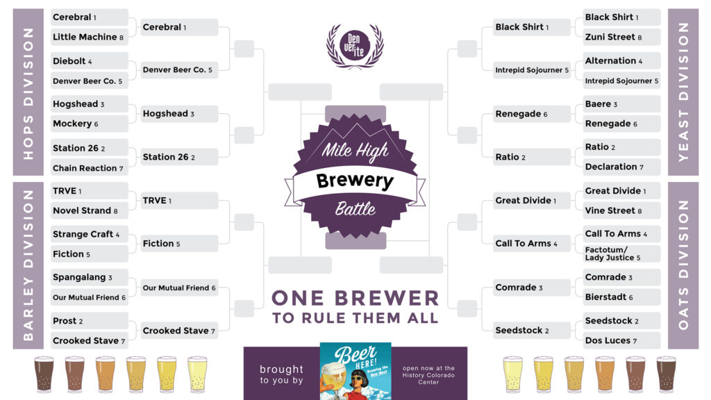 One Brewery to brew them all.