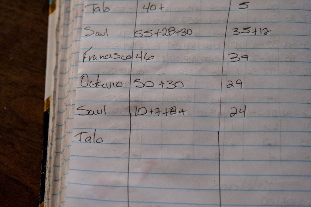 Paletería Chihuahua employees recorded the amount of each paleta flavor taken by Delgado and other paleteros in a notebook at the beginning of the day.